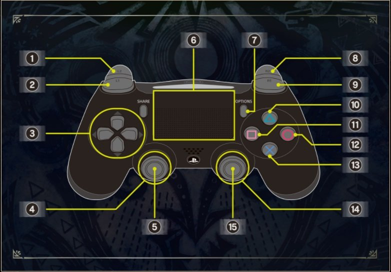 Controls | Monster Hunter World Wiki