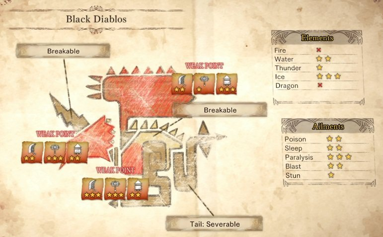 black_diablos_weaknesses