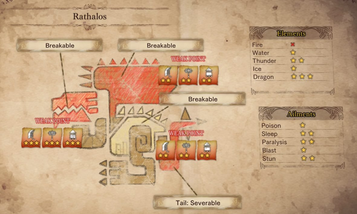 Rathalos Monster Hunter World Wiki